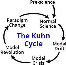 kuhn_cycle